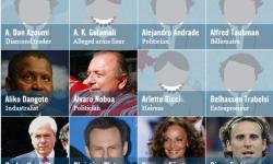 La lista Falciani ve la luz 1Explore the Swiss Leaks Data   International Consortium of Investigative Journalists