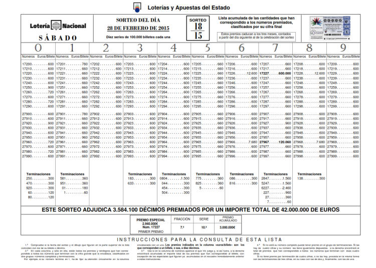 Lista oficial del Sorteo de la Loteria Nacional del sábado 21 de febrero de 2015_001