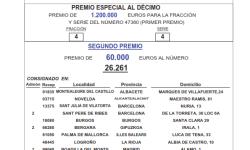 PREMIOS_MAYORES_DEL_SORTEO_DE_LOTERIA_NACIONAL_JUEVES_5_2_15_001