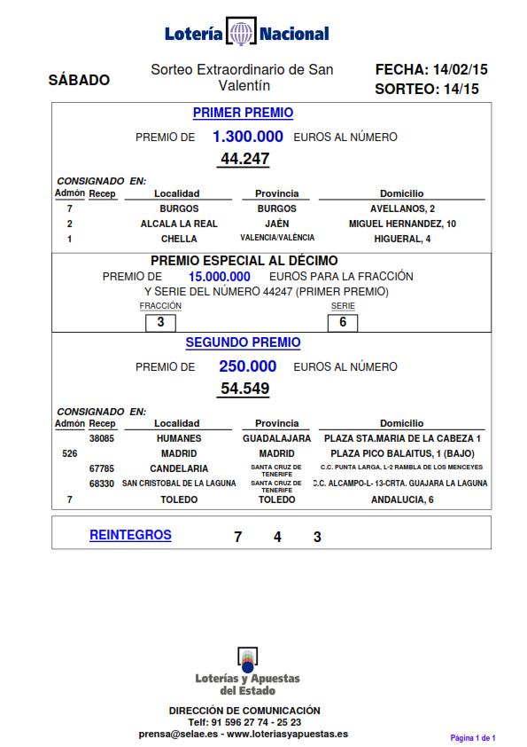 PREMIOS_MAYORES_DEL_SORTEO_DE_LOTERIA_NACIONAL_SÁBADO_14_2_15 (1)_001