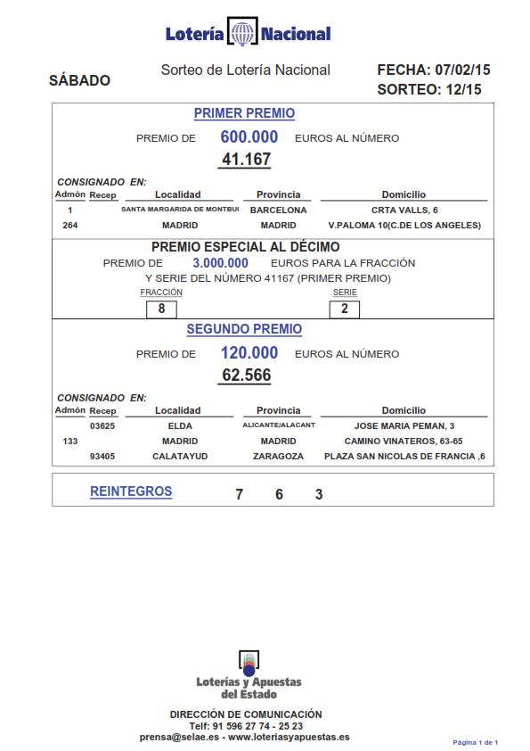 PREMIOS_MAYORES_DEL_SORTEO_DE_LOTERIA_NACIONAL_SÁBADO_7_2_15_001