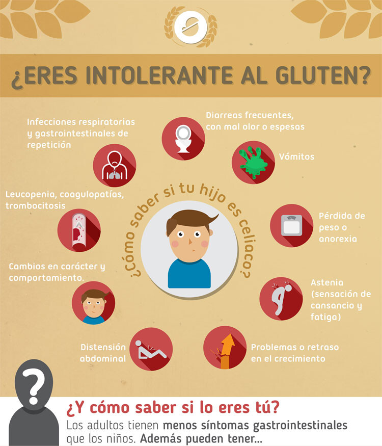 celiaco-intolerante-gluten-01