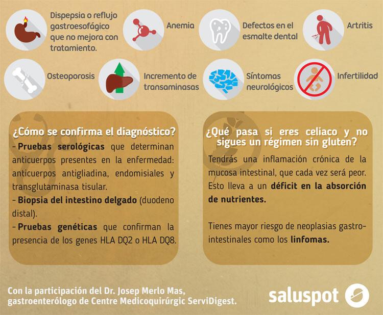 celiaco-intolerante-gluten-02