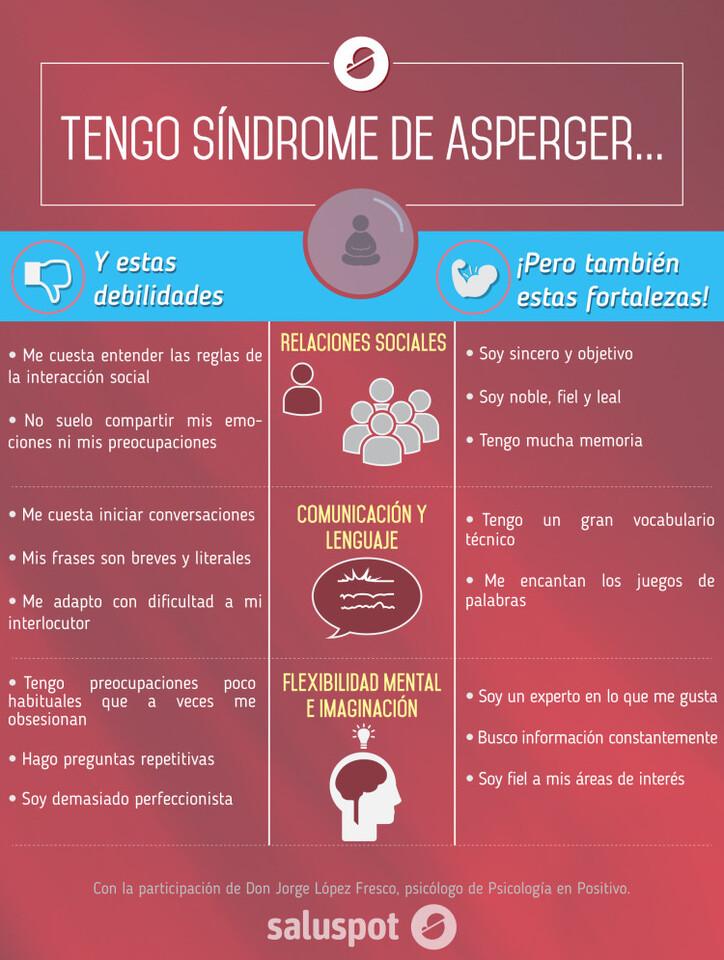 sindrome-de-asperger