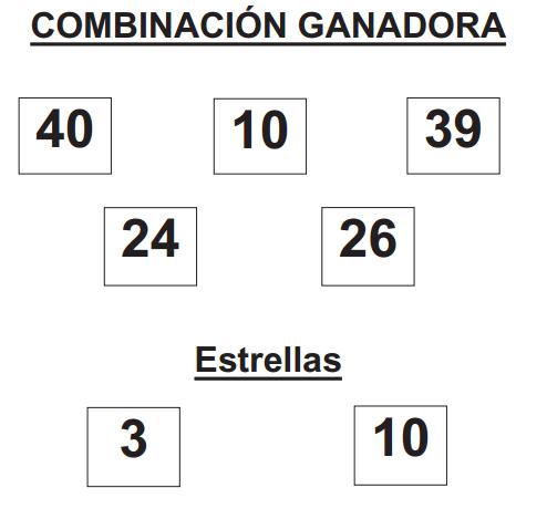 COMBINACIÓN GANADORA DE EUROMILLONES DE FECHA 24 DE MARZO DE 2015.