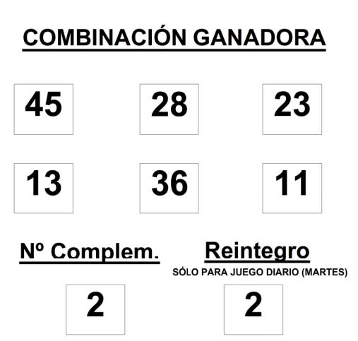COMBINACIÓN GANADORA DEL SORTEO DE BONOLOTO DE FECHA 03 03 2015