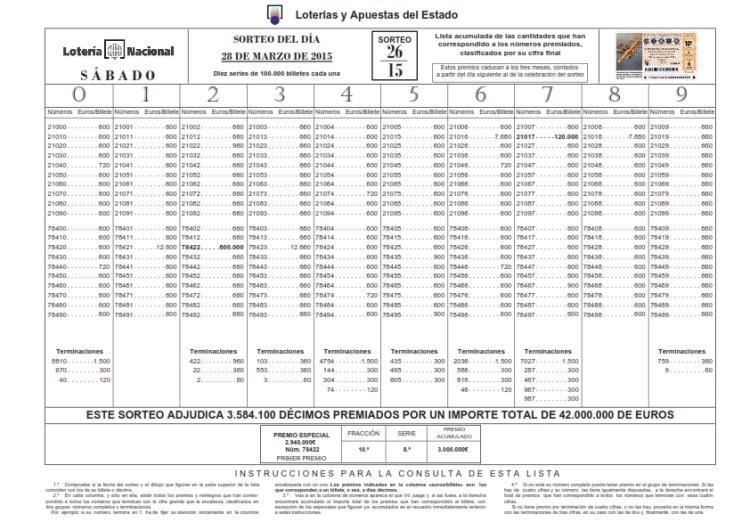 LISTA_OFICIAL_PREMIOS_LOTERÍA_NACIONAL_SABADO_28_3_15_001