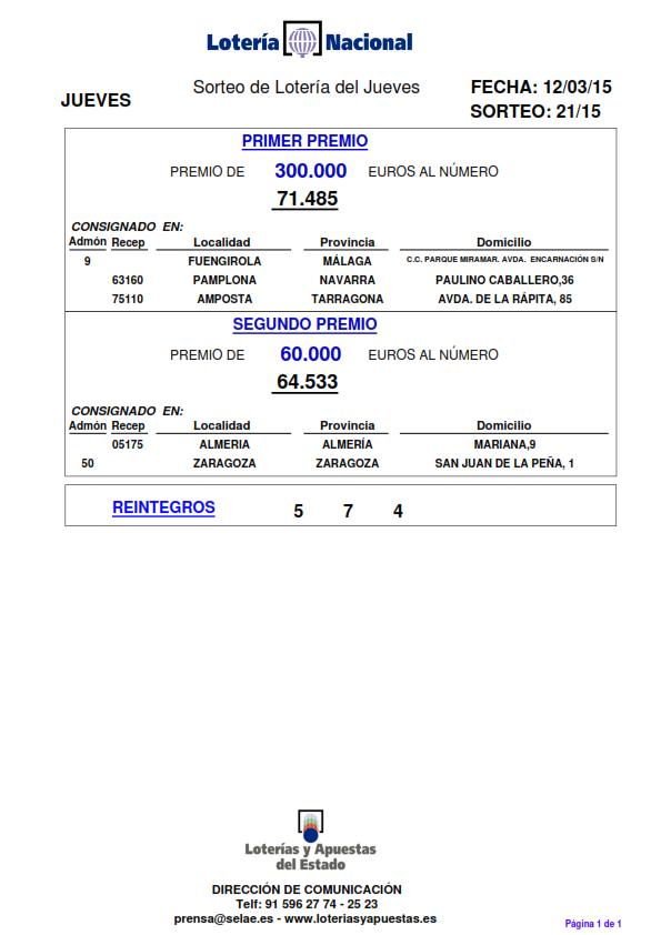 PREMIOS_MAYORES_DEL_SORTEO_DE_LOTERIA_NACIONAL_JUEVES_12_3_15_001