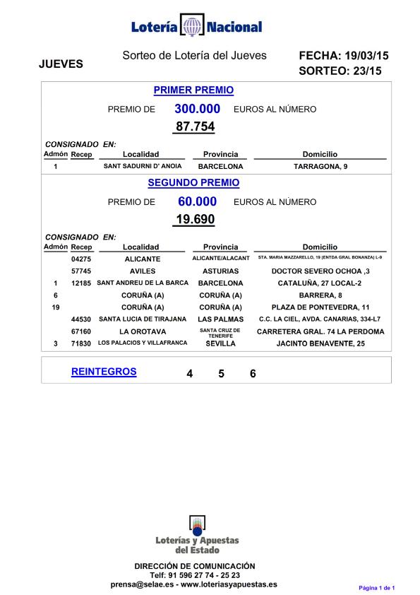 PREMIOS_MAYORES_DEL_SORTEO_DE_LOTERIA_NACIONAL_JUEVES_19_3_15_001