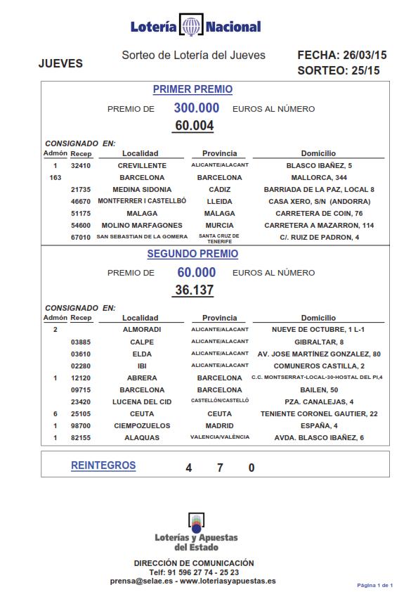 PREMIOS_MAYORES_DEL_SORTEO_DE_LOTERIA_NACIONAL_JUEVES_26_3_15_001