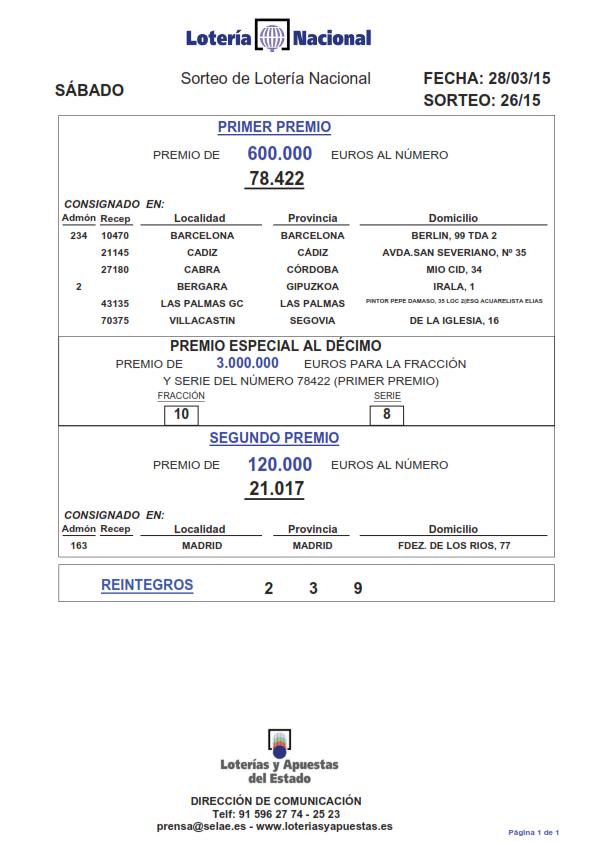 PREMIOS_MAYORES_DEL_SORTEO_DE_LOTERIA_NACIONAL_SÁBADO_28_3_15_001