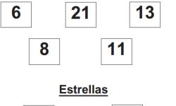 Resultados de Euromillones de hoy martes 3 de marzo de 2015. Comprobar la combinación ganadora y los números premiados del sorteo