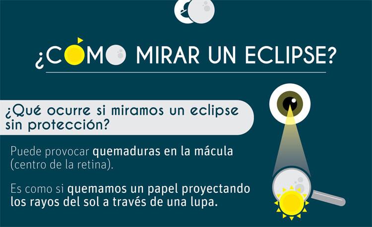 como-mirar-un-eclipse-01