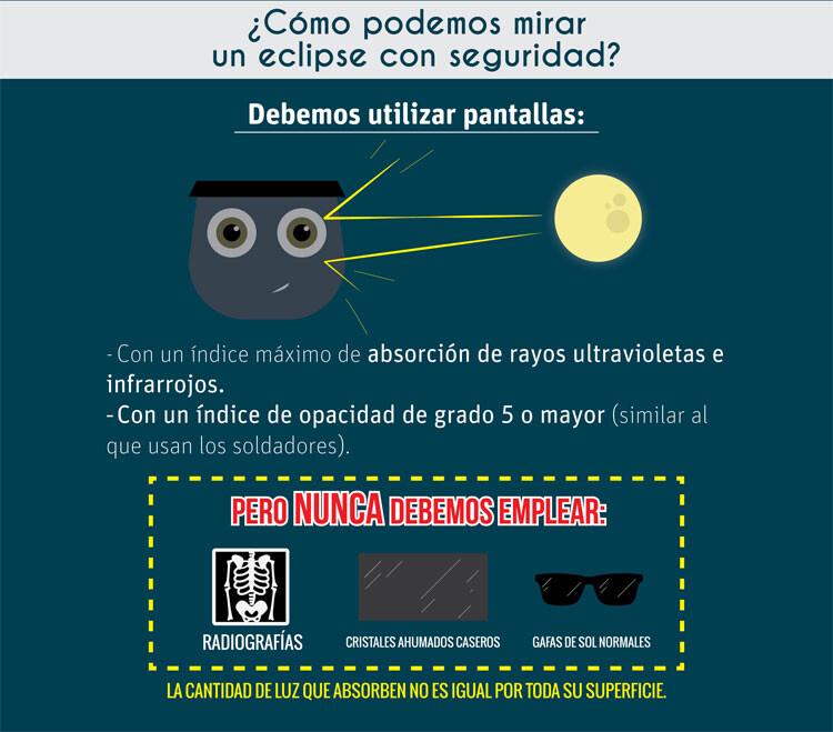 como-mirar-un-eclipse-02