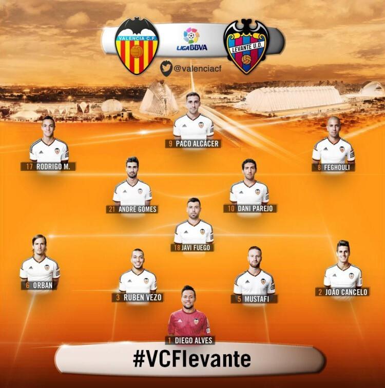 11valenciacf