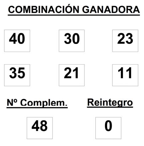 Combinación ganadora de la Bonoloto de hoy martes 21 de abril. Resultados del sorteo y números premiados