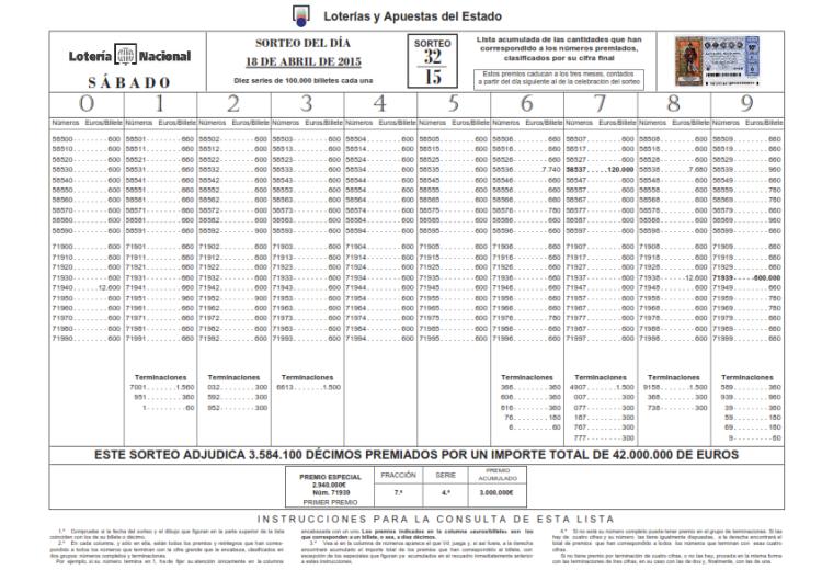 LISTA_OFICIAL_PREMIOS_LOTERÍA_NACIONAL_SABADO_18_4_15_001