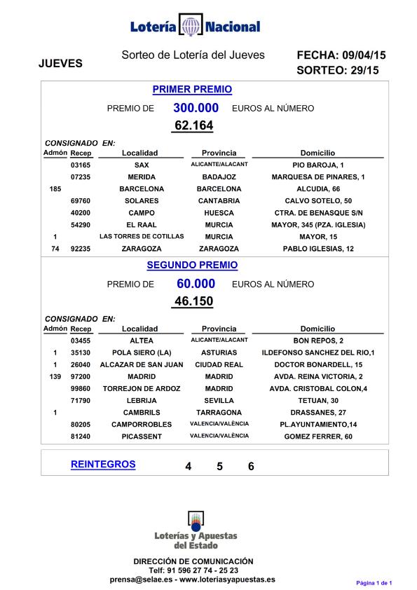 PREMIOS_MAYORES_DEL_SORTEO_DE_LOTERIA_NACIONAL_JUEVES_9_4_15_001