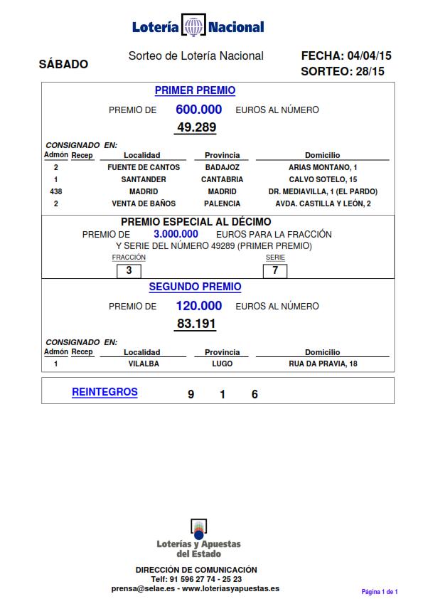 PREMIOS_MAYORES_DEL_SORTEO_DE_LOTERIA_NACIONAL_SÁBADO_4_4_15_001