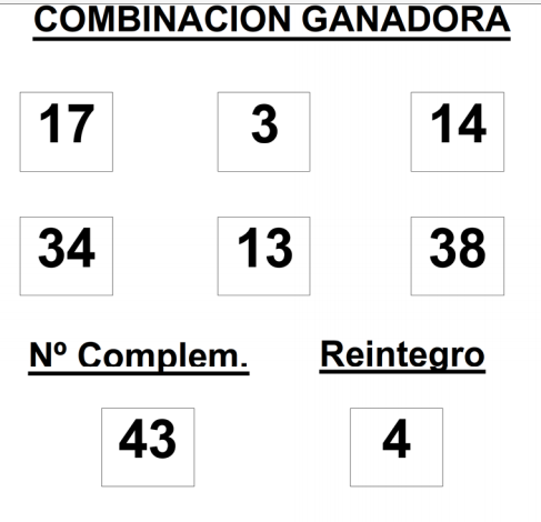 Combinación ganadora del sorteo de la Bonoloto de hoy martes 5 de mayo
