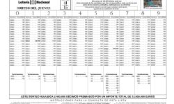 LISTA_OFICIAL_PREMIOS_LOTERÍA_NACIONAL_JUEVES_21_5_15_001
