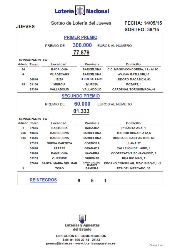 PREMIOS_MAYORES_DEL_SORTEO_DE_LOTERIA_NACIONAL_JUEVES_14_5_15_001