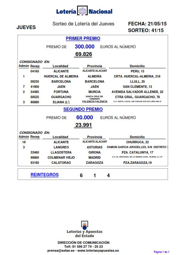 PREMIOS_MAYORES_DEL_SORTEO_DE_LOTERIA_NACIONAL_JUEVES_21_5_15_001