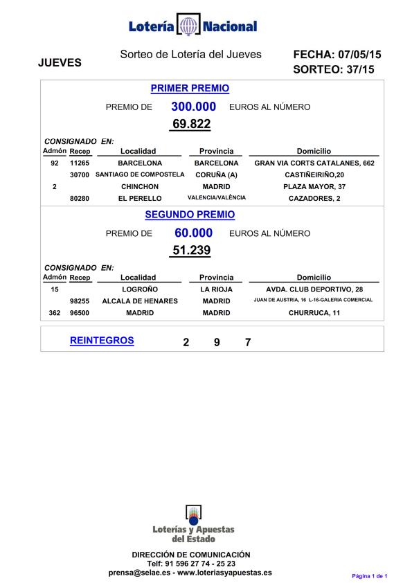 PREMIOS_MAYORES_DEL_SORTEO_DE_LOTERIA_NACIONAL_JUEVES_7_5_15_001