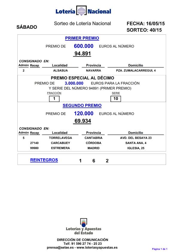 PREMIOS_MAYORES_DEL_SORTEO_DE_LOTERIA_NACIONAL_SÁBADO_16_5_15_001