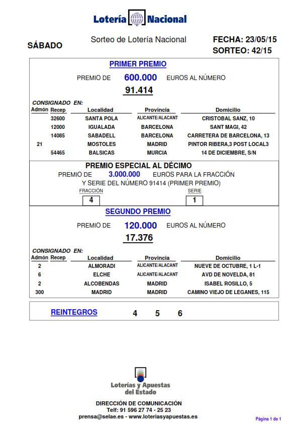 PREMIOS_MAYORES_DEL_SORTEO_DE_LOTERIA_NACIONAL_SÁBADO_23_5_15_001