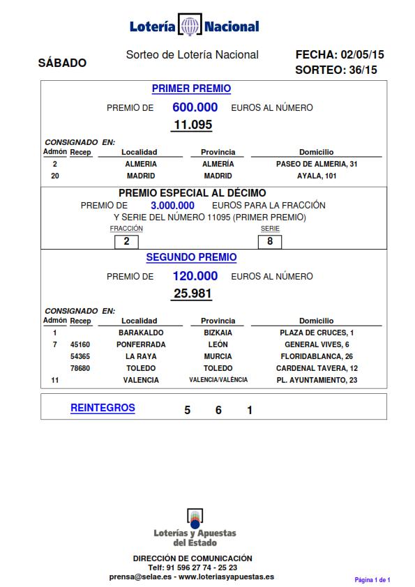 PREMIOS_MAYORES_DEL_SORTEO_DE_LOTERIA_NACIONAL_SÁBADO_2_5_15_001