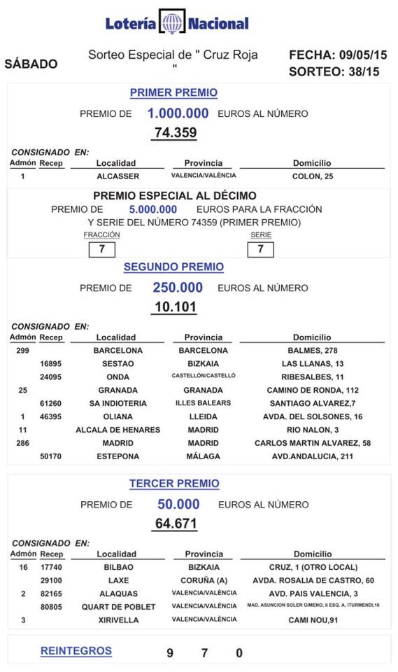 PREMIOS_MAYORES_DEL_SORTEO_DE_LOTERIA_NACIONAL_SÁBADO_9_5_15-1