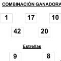 Resultados del sorteo de Euromillones de hoy martes 5 de mayo de 2015