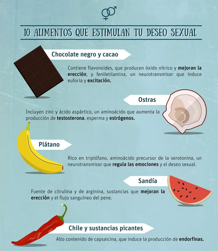 alimentos-deseo-sexual-01
