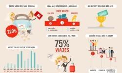 atrapalo_infografia_bodas_