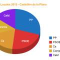 castellon-locales-2015