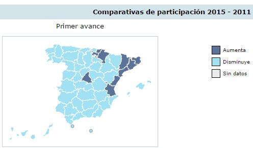 comparativa-2015-2011