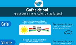 gafas-de-sol-infografia