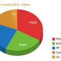 locales-2015-prov-valencia