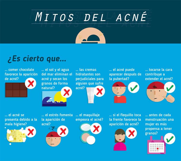 mitos-del-acne-01