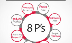8PS Marketing Infografía