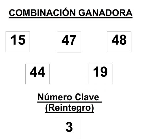 COMBINACIÓN GANADORA DEL SORTEO DE EL GORDO DE LA PRIMITIVA DEL DOMINGO 28 DE JUNIO DE 2015