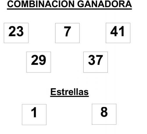 COMBINACIÓN GANADORA DEL SORTEO DE EUROMILONES DE FECHA 02-06-2015