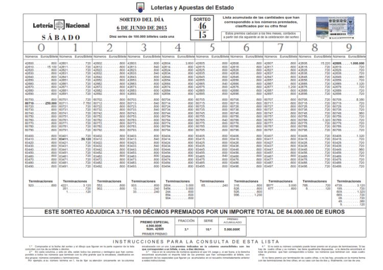 LISTA_OFICIAL_PREMIOS_LOTERÍA_NACIONAL_SABADO_6_6_15_001