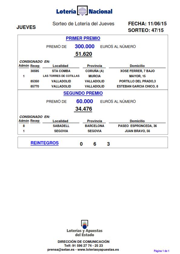 PREMIOS_MAYORES_DEL_SORTEO_DE_LOTERIA_NACIONAL_JUEVES_11_6_15_001