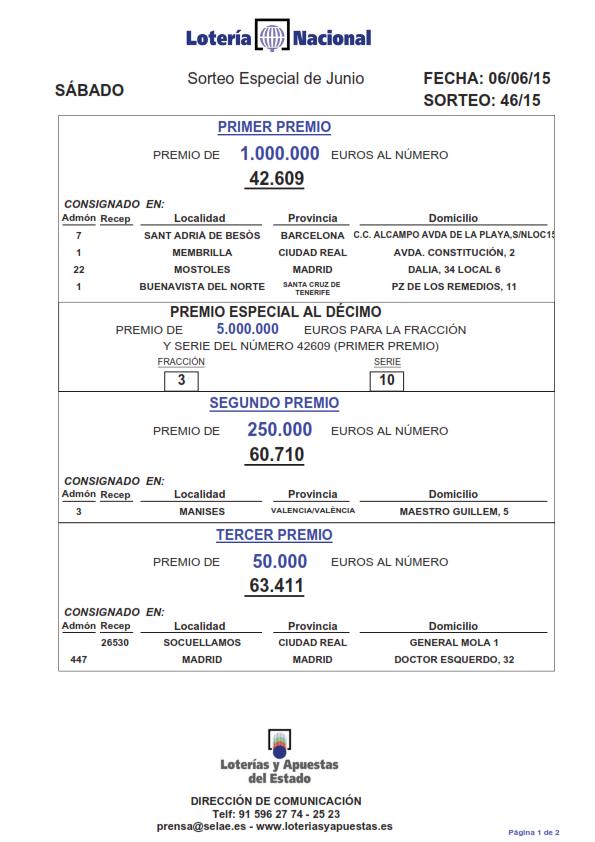 PREMIOS_MAYORES_DEL_SORTEO_DE_LOTERIA_NACIONAL_SÁBADO_6_6_15_001