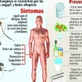 Síntomas del chikungunya