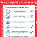 donar-sangre-infografia