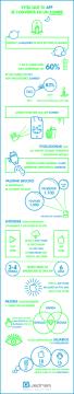 infographic_zombie-app