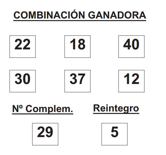COMBINACIÓN GANADORA DE BONO LOTO DE FECHA 14 DE JULIO DE 2015
